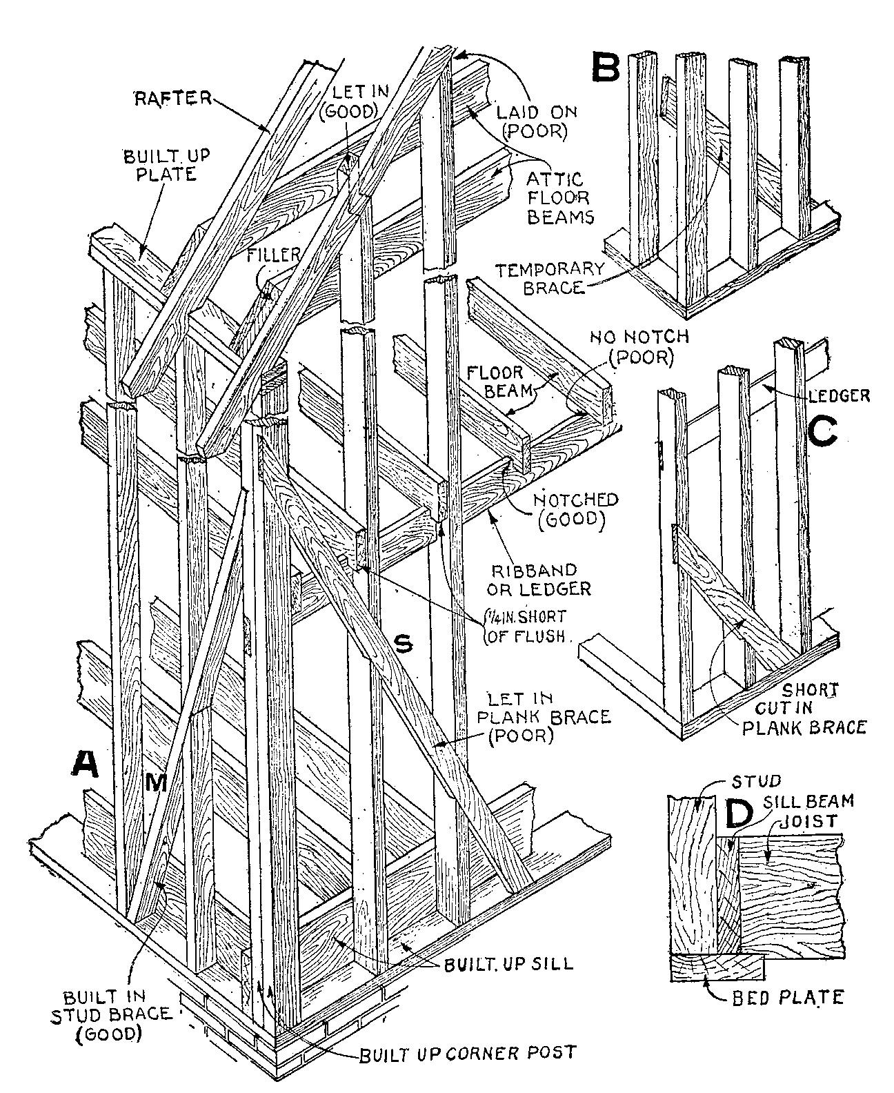 progettazione case in xlam